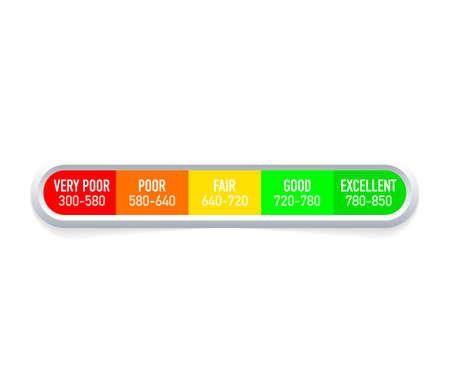 Vektor-Stockillustration der Bonitätsbewertungsskala
