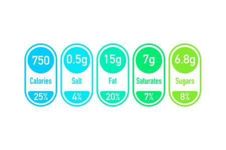 Informazioni nutrizionali Etichette vettoriali per pacchetti con calorie e informazioni sugli ingredienti. Illustrazione di vettore dell'ingrediente nutrizionale quotidiano e delle calorie. Vettoriali
