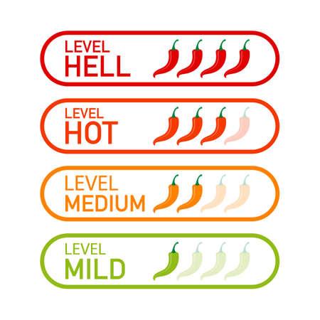 Scharfe rote Paprika-Stärkeskala mit milden, mittleren, scharfen und Höllenpositionen.