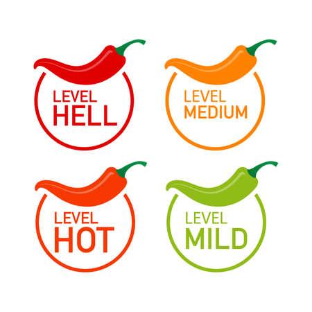 Indicateur d'échelle de force de piment rouge avec des positions douces, moyennes, chaudes et infernales.