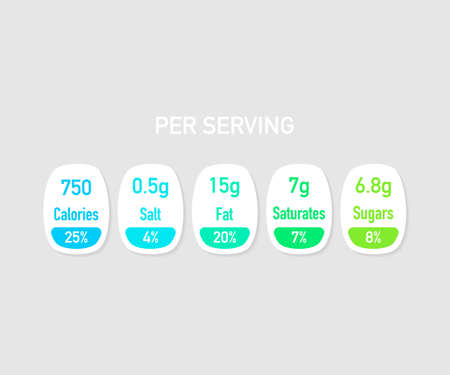 Nutrition facts vector package labels with calories and ingredient information. Illustration of daily nutritional ingredient and calories..