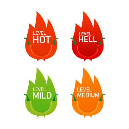 Scharfe rote Paprika-Stärkeskala mit milden, mittleren, scharfen und Höllenpositionen. Vektorgrafik auf Lager. Vektorgrafik