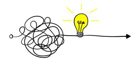 Simplificando lo complejo, confusión, claridad o camino. concepto de idea vectorial con bombillas doodle ilustración