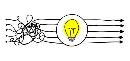 Simplifier le complexe, confusion clarté ou chemin. concept d'idée de vecteur avec des ampoules doodle illustration