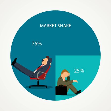 Simple cartoon of relaxed and stressed businessmen sitting in pie chart, business, market share, met the target concept