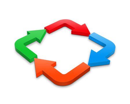 merge: circle of arrows