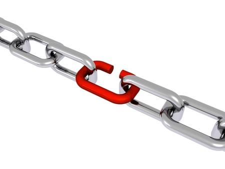 cadenas: eslab�n m�s d�bil