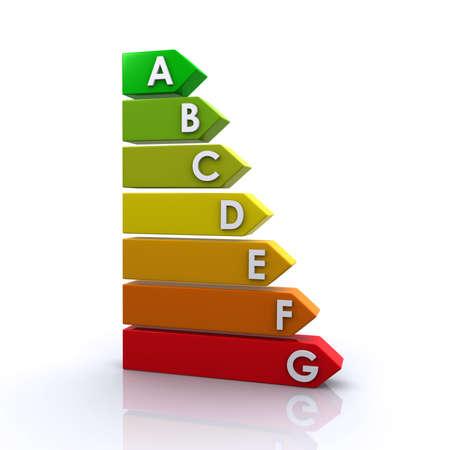classement: l'efficacit?nerg?que Banque d'images