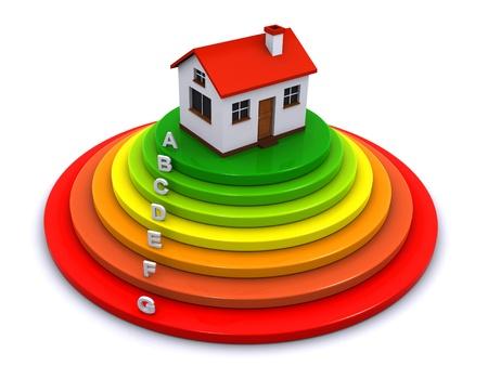 Energieeffizienz-Konzept