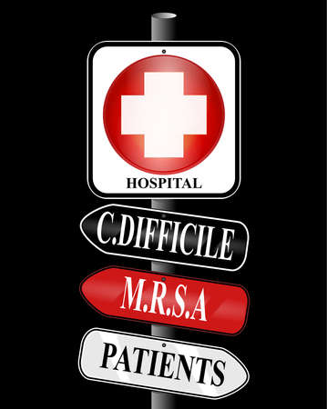 Illustration of a hospital sign nailed to a pole above two arrow signs stating known hospital infections of Clostridium difficile and MRSA with a lower third sign pointing patients in the opposite direction. Image on a black background.
