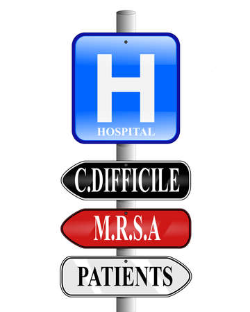 Illustration of a hospital sign nailed to a pole above two arrow signs stating known hospital infections of Clostridium difficile and MRSA with a lower third sign pointing patients in the opposite direction. Isolated on a white background.