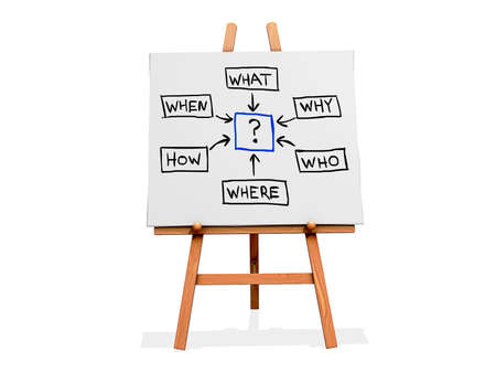 when: Art Easel on a white background with a question mark and what, why, who, where, how, when