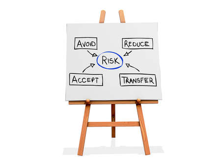 Art Easel on a white background with the word Risk on it