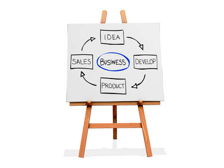 Art Easel on a white background with Buisness