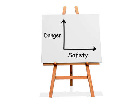 Art Easel on a white background with Danger Safety Chart