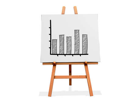 Art Easel on a white background with a bar graph with mixed results