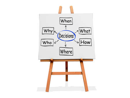 Art Easel on a white background with Decisions flow chart