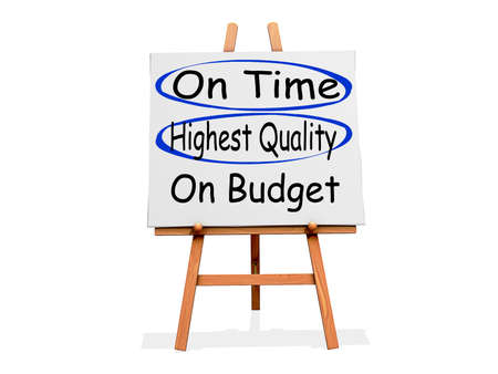 Art Easel on a white background with On Time and Highest Quality circled instead of On Budget Stock Photo