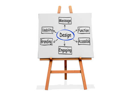 Design Flow Chart on a sign. Stock fotó
