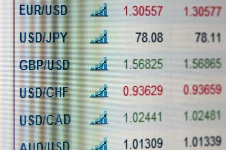 Indexcijfers van de valuta's op display.Exchange tarieven