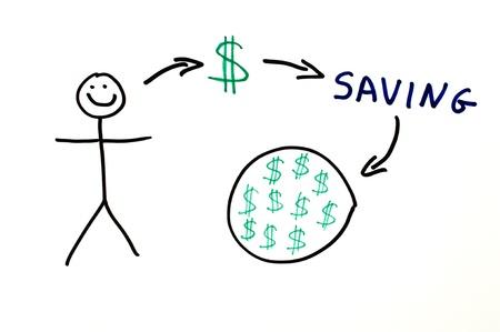 Geld besparen conceptie illustratie over wit.