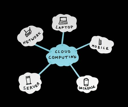 Cloud computing conception. Words and illustrations illustration