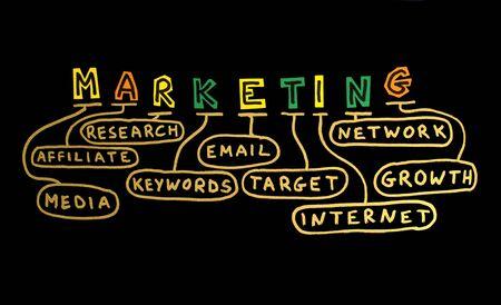 Word Marketing gemaakt van letters uitknippen