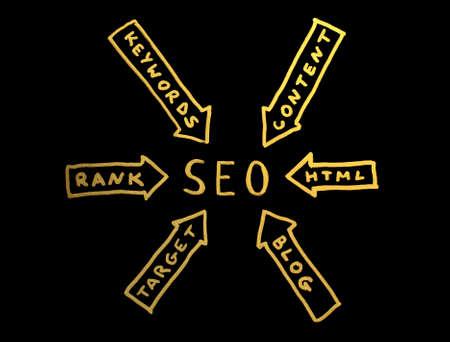 Word SEO. Search engine optimization conception photo