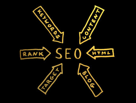 search engine optimized: Word SEO. Search engine optimization conception Stock Photo