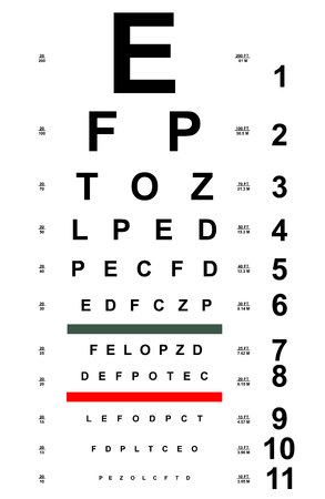 Chart Test table with letters for eye examination.
