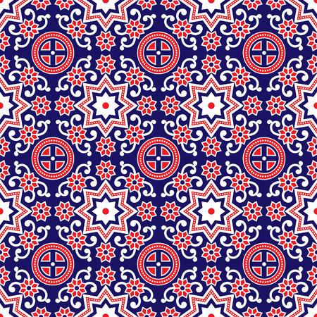 Sindhi Ajrak Pattern Vector