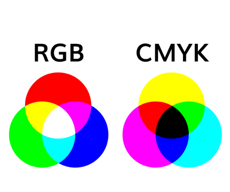 Rgb and smyk color mode  wheel mixing illustrations overlay color symbols