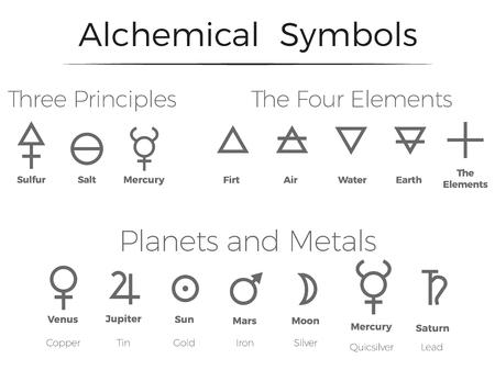 Een Reeks Alchemistische Symbolen Die Op Wit Worden Gesoleerd Hand