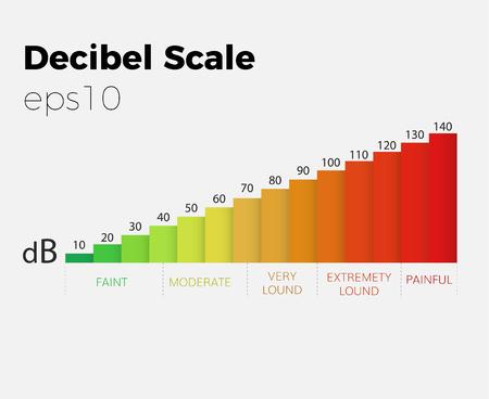 decibel scale vector  sound level graph  noise
