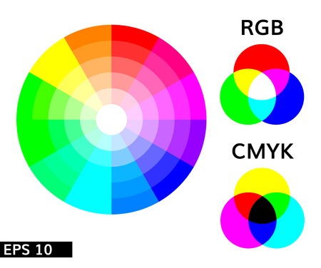 Color scheme smyk and rgb vector spectrum