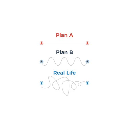 Plan concept with smooth route A and rough B vs messy real life