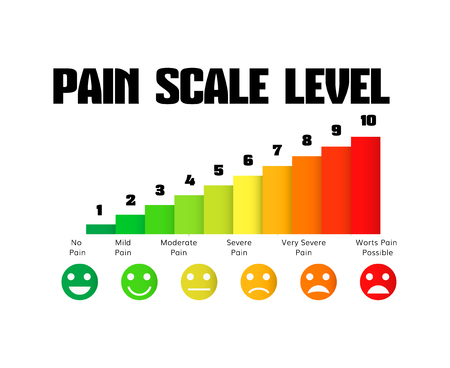 pain level scale chart  pain meter human hurt measurement 写真素材 - 105698347