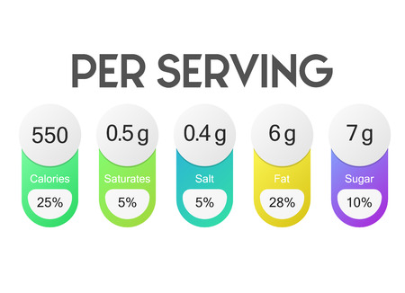 Nutrition facts per serving vector label . Calories and nutrients food information Ilustração