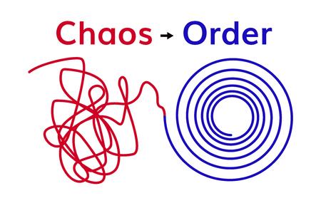 Ordnung und Chaos . Chaotische Linie und organisierte Spirale