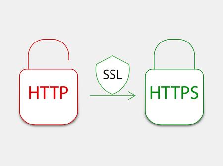 http pas de changement de sécurité pour sécuriser le certificat ssl https