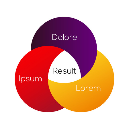 Venn diagram infographic . 3  circle layout explanation template
