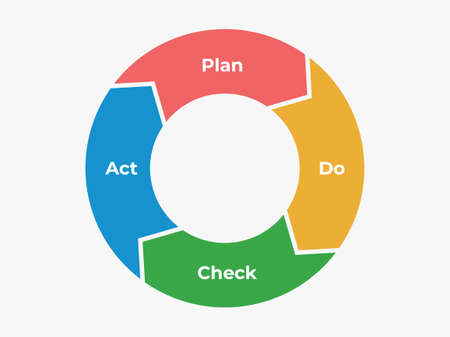 Psda infographic circle. Presentation chart of plan and action choice act of information marketing static abstract strategy development cycles of new business vector project.