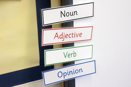 noun: A horizontal image of some key english grammar words.