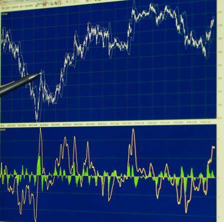 Market Analyze photo