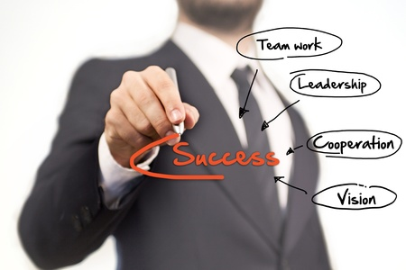 Businessman have a lesson teaching the way for the success with a diagram