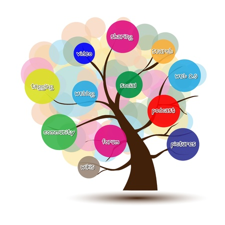 Social Media tree  A business multicolored Tree with circles background and a description of major social media