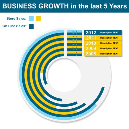 5 Year Business Growth  Business Growth in the last five years