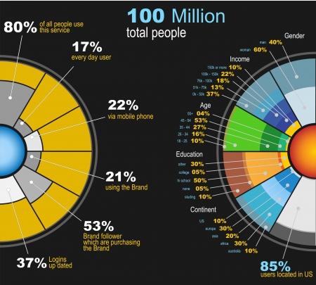 test results: Un istogramma grafico a fette, per mostrare le statistiche di business da parte di alcuni social network SAPERE file includono EPS10 aperto con tutti i programmi completamente modificabili con strati di facile effetti personalizzati Guassian Blur Vettoriali