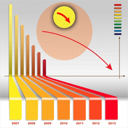 going down: Histogram Graph like a waterfall with Red Down  Histogram chart customizable to explain the decrease of your business Arrow Down  Illustration