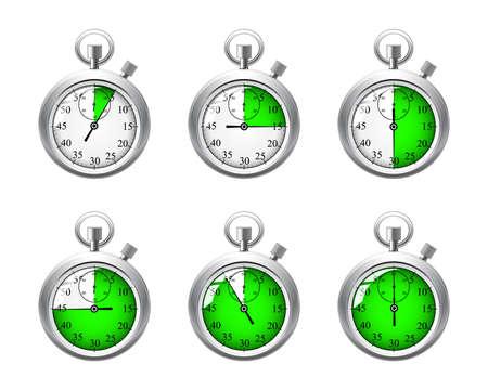 metering: Stopwatches